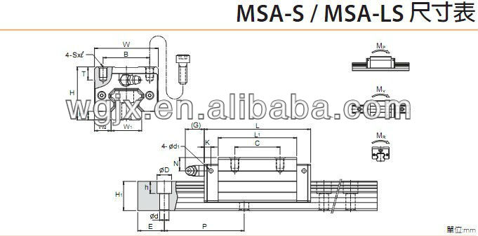 PMI Linear motion systems guideway