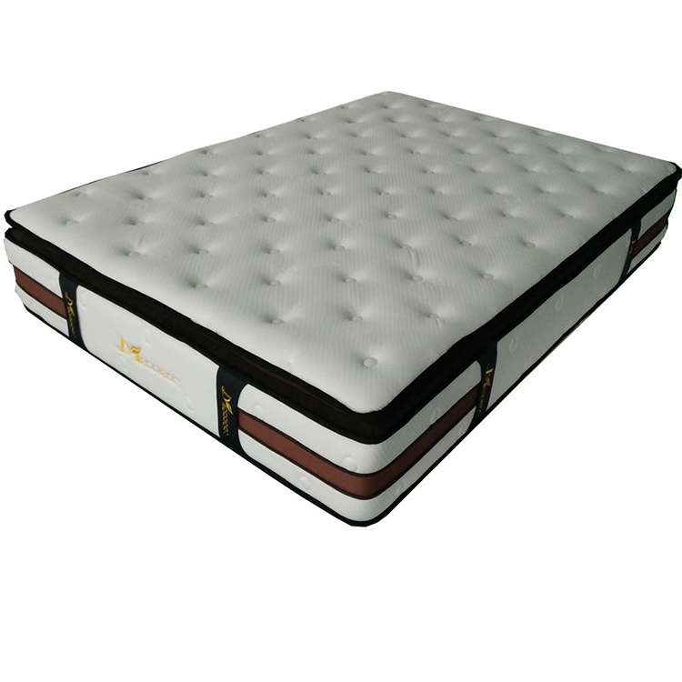 Home use Bedroom OEM Comfortable Spring latex Memory Foam Mattress - Jozy Mattress | Jozy.net