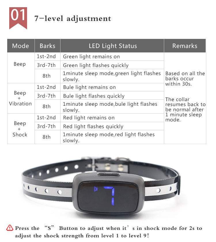 Manufacturer New Arrival  Electric Control Range Waterproof LED Anti Bark  Dog Collar