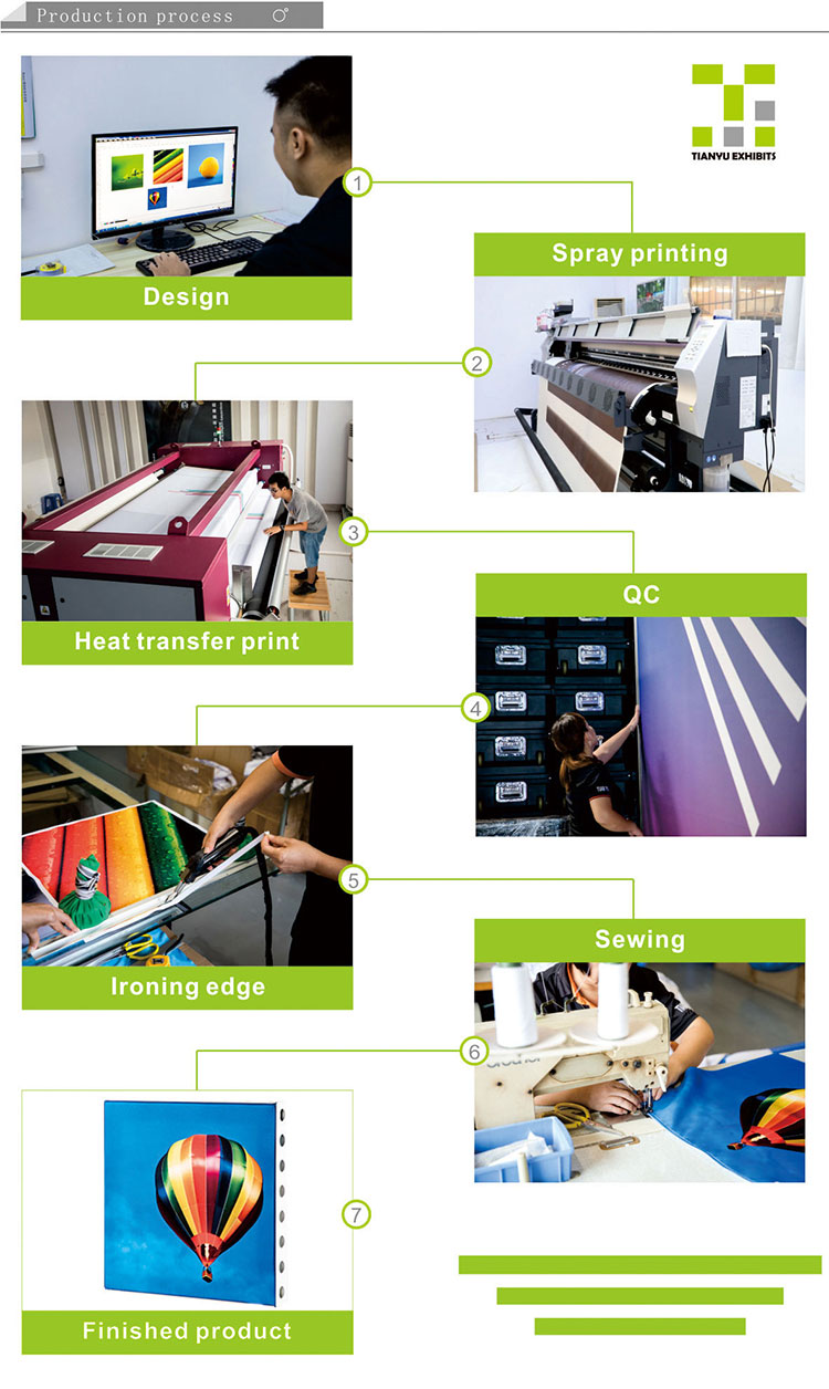 Best sale popular cheap high quality UV/LATEX/ECO-SOLVENT printing 200 gsm indoor advertising fabric textile