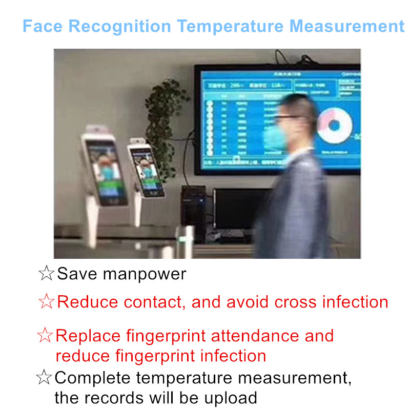 Temperature Face Recognition Camera