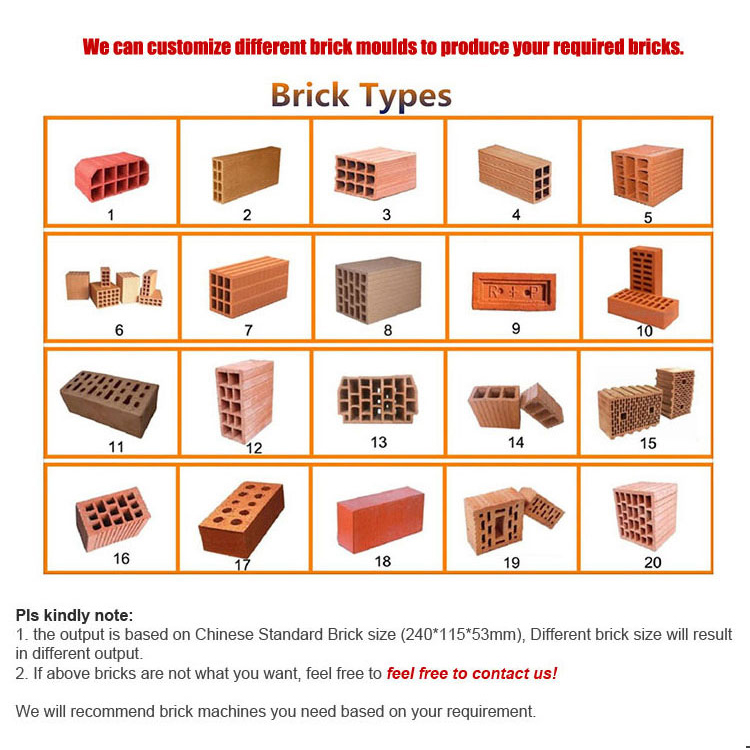 Professional Brick Economic Soil Solid Machine Manufacturers Standard Red Clay Brick Production Line