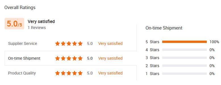 Ratings & Reviews 1.jpg