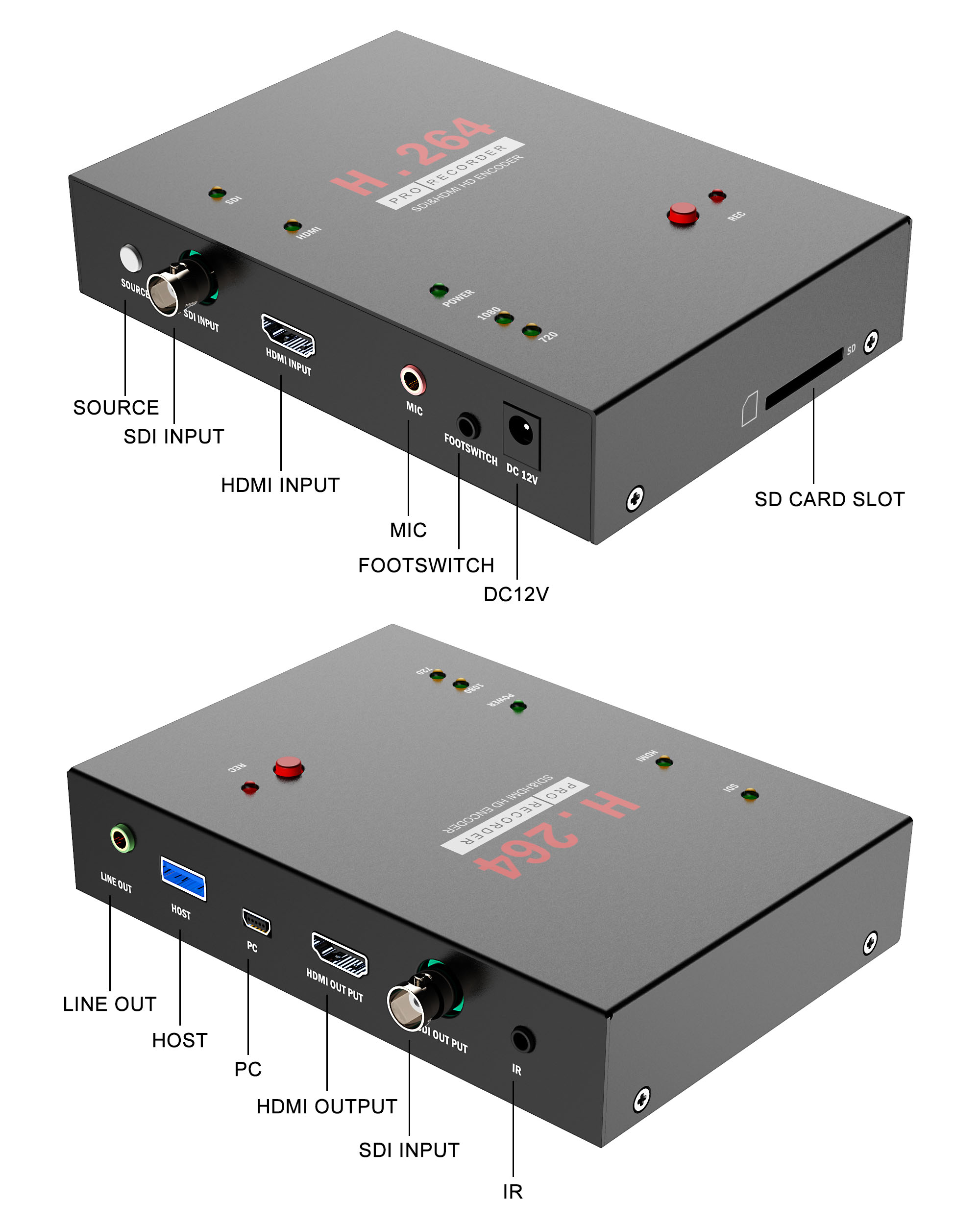 SDI Capture Card HDMI Rrocrder ezcap286