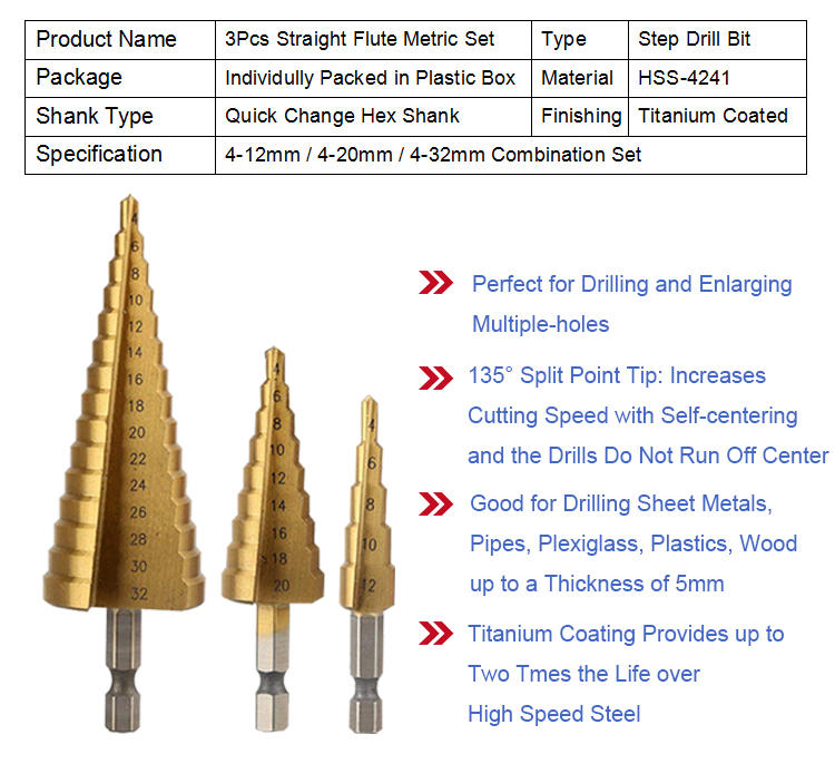 3Pcs Straight Flute Titanium HSS Step Cone  Drill Bit Set for Metal Tube Sheet Drilling