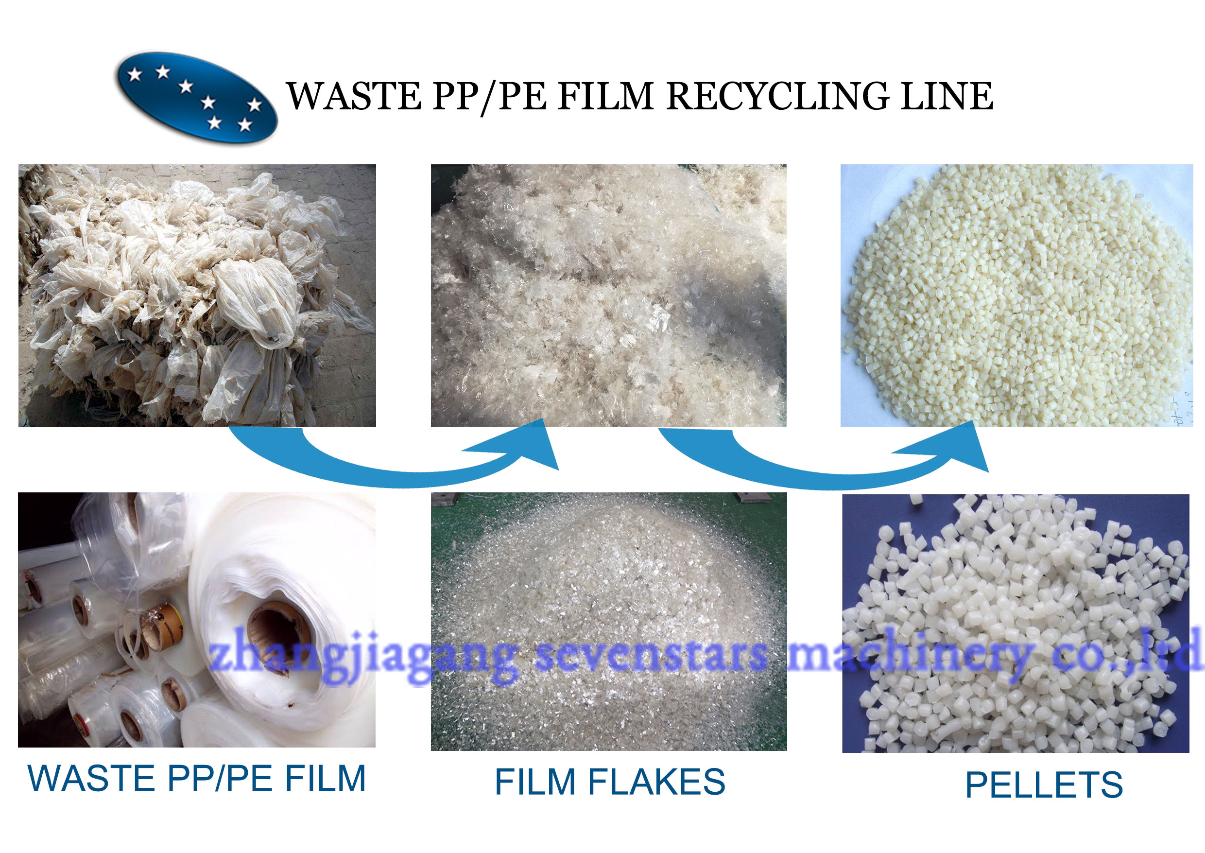 Water ring cutting plastic pp pe film recycling machine with compactor