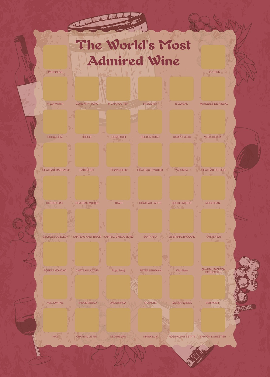 Scratch Off  Poster Red Wines ,Grape Wine New 50 Scratch Off  map Bucket list  for Amazon FBA,