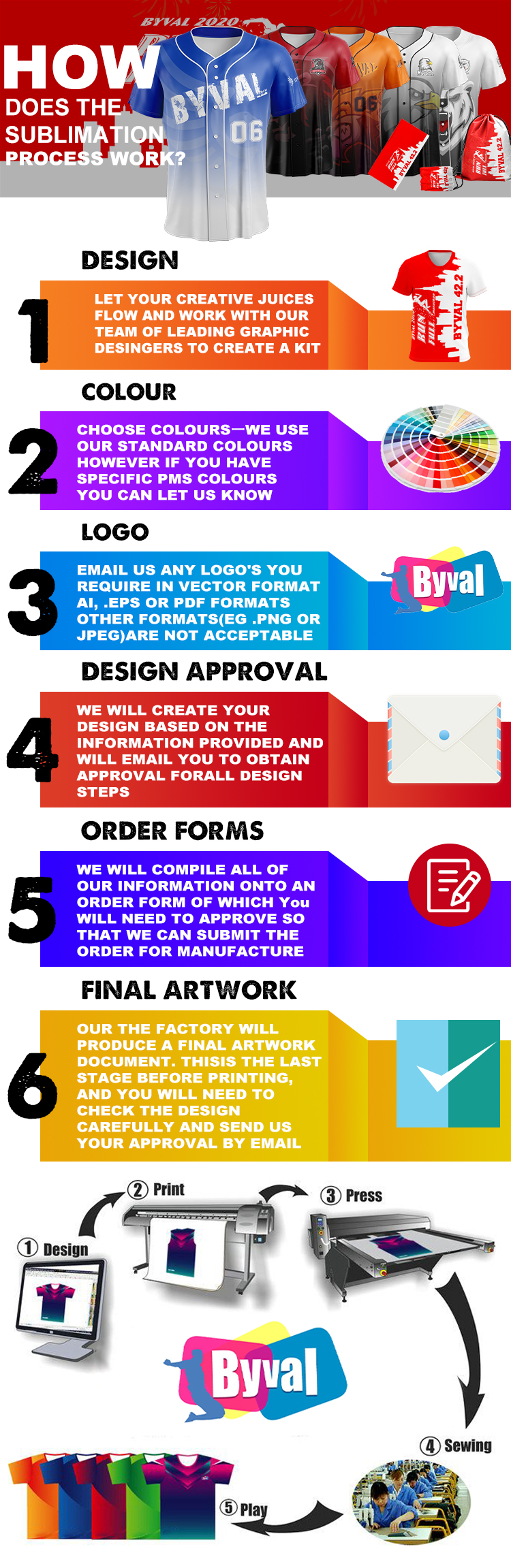 Byval cheap custom your designs cheap factory wholesale men short sleeve dye sublimation t-shirt full printing t shirts in bulk