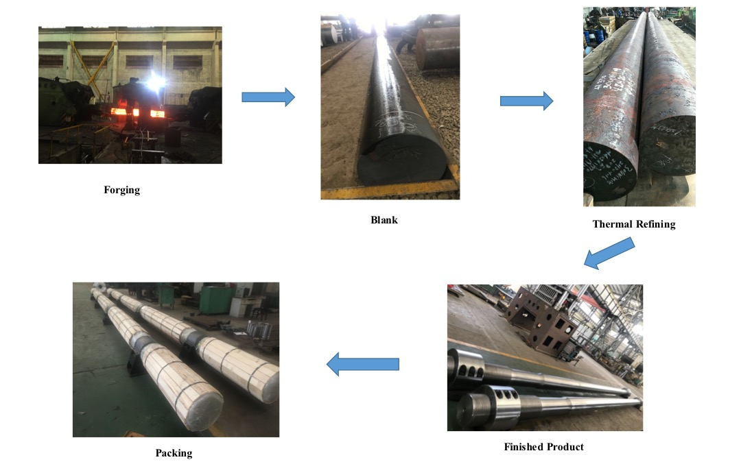 Chromating piston rod / chromating bar with  forged C45 steel round bars and OD350-600mm   Z264