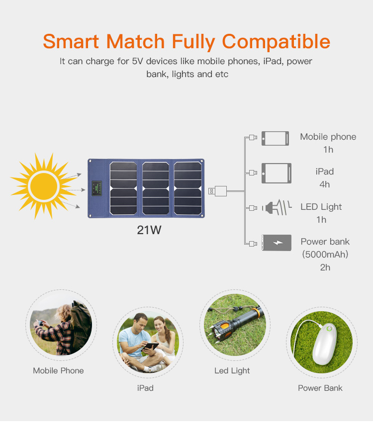 high effciency Portable Solar Phone Charger 21W Folding Solar Panel for Mobile phone