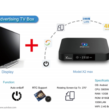 Support OEM Rtc Support <strong>Auto</strong> On / Off rotating Screen Up To 270 screen rotation Advertising Tv Box
