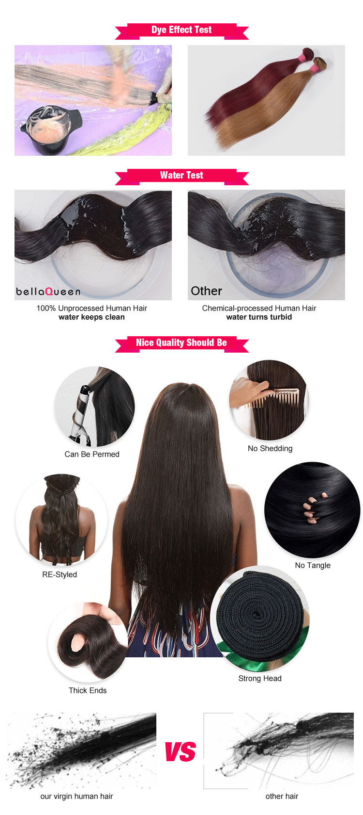 Human cuticle aligned raw virgin hair blossom bundles virgin hair