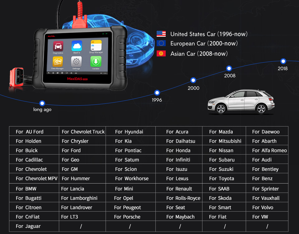 AUTEL MaxiDAS DS808 Auto Diagnostic Tools With Full Set Support Injector & Key Coding