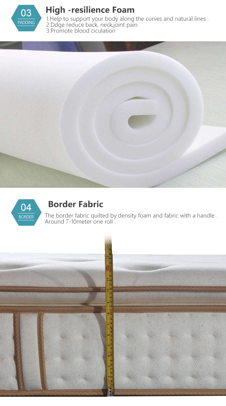 Arpico spring LOW price arrowsoft mattress - Jozy Mattress | Jozy.net