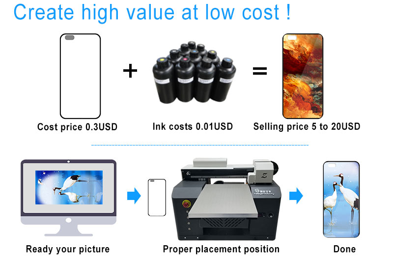New design A3 desktop uv printer for phone case kinds of bottle PVC card for sale