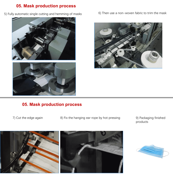 80pcs/min fast 1+1 3 ply full auto flat mask making machine