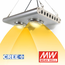 Cob led grow light <strong>crees</strong> cxb3590 diy kits chip 200w full spectrum high power lights citizen kit 3000k