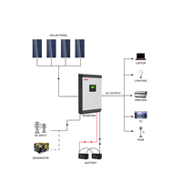 Pure Sine Wave Hybrid Solar and Power AC DC Inverter 10kw 25kw with MPPT