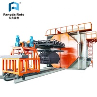 Rotomolding Plastic Products Making Shuttle Rotomolding Machine for sale