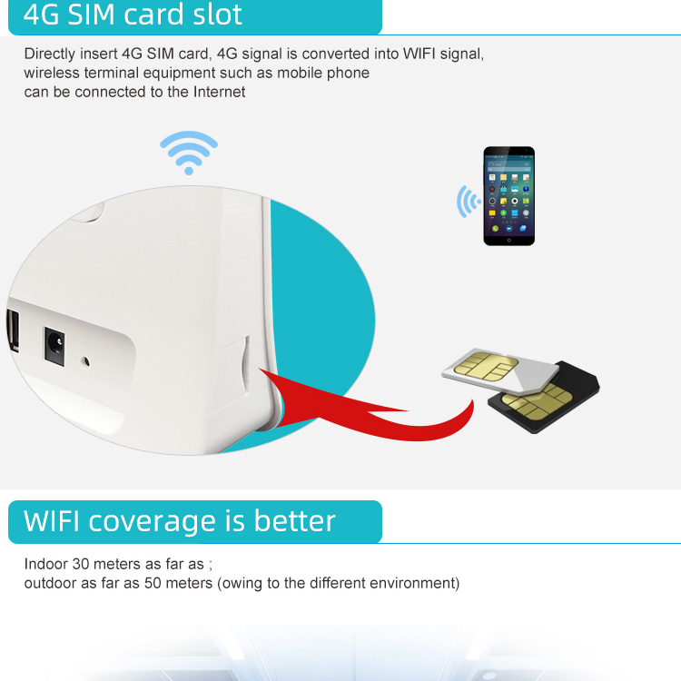Sailsky 3G 4G LTE Smart Router with WCDMA Sim Modem for IP Camera