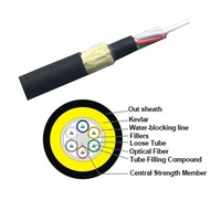 Communication Equipment Cable ADSS 6 8 12 16 24 36 48 Core G.652d Outdoor Optical Fiber Cable
