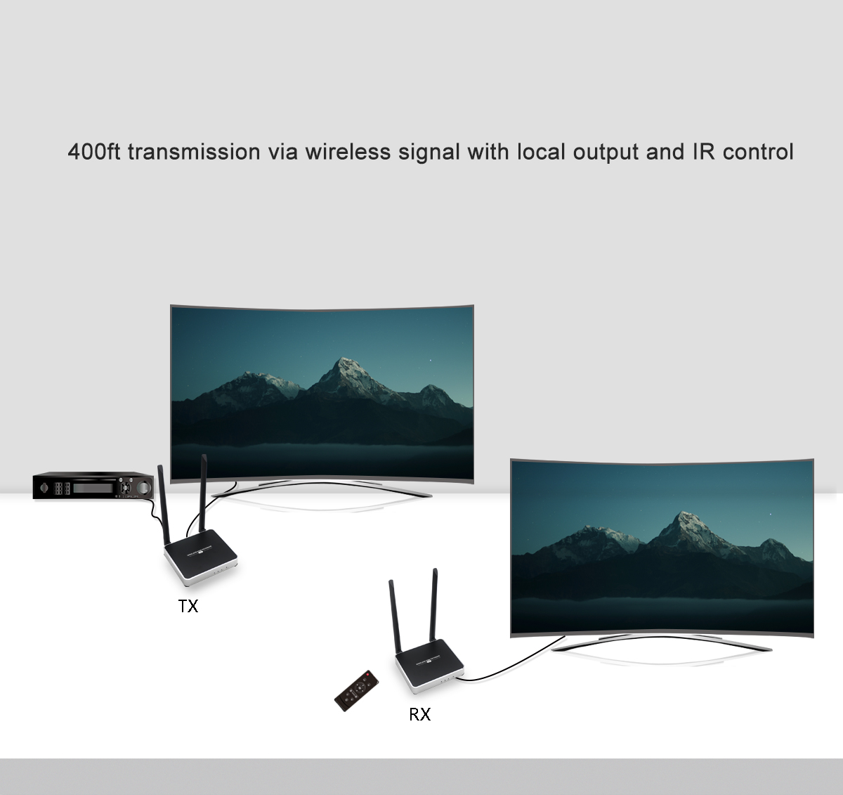 DT228W Wireless HDMI extender 200m support1080P and Loop out IR receiver