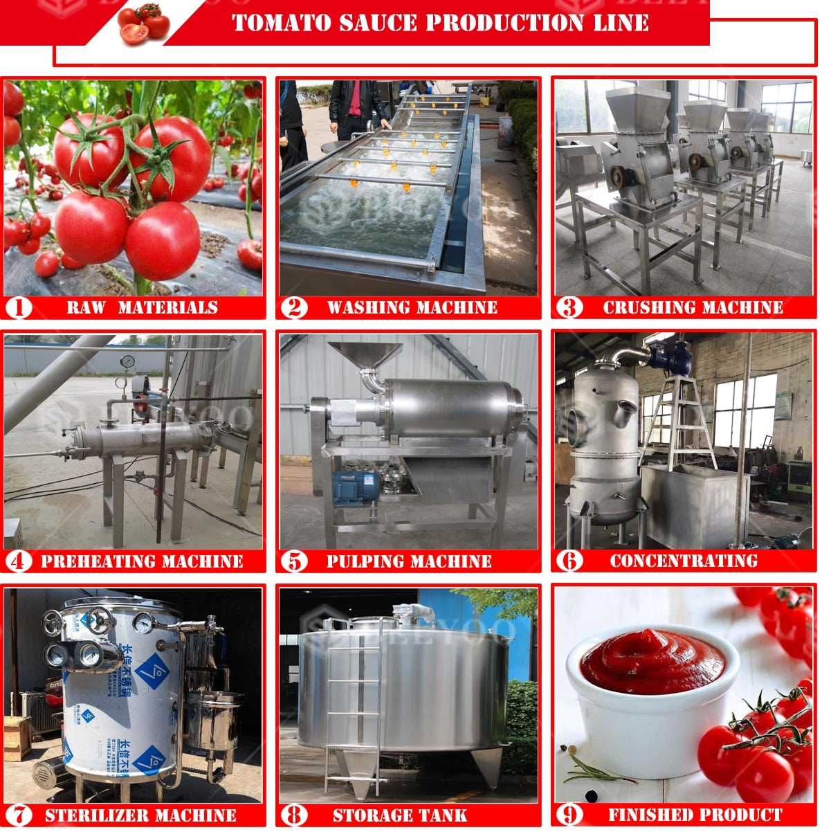 Tomato Paste Processing Production Line Tomato Puree Machine To Make Ketchup