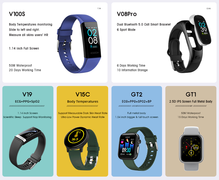 Smart watch with blood pressure Heart Rate Monitor PPG ECG Smart Bracelet Activity Fitness Tracker Watch Intelligent Wristband