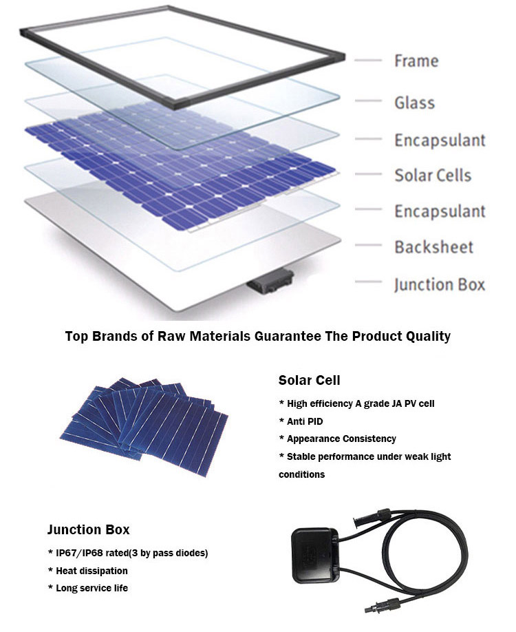 144 pcs half cut solar panels monocrystalline solar panels solar silicon solar energy systems home solar cell off grid
