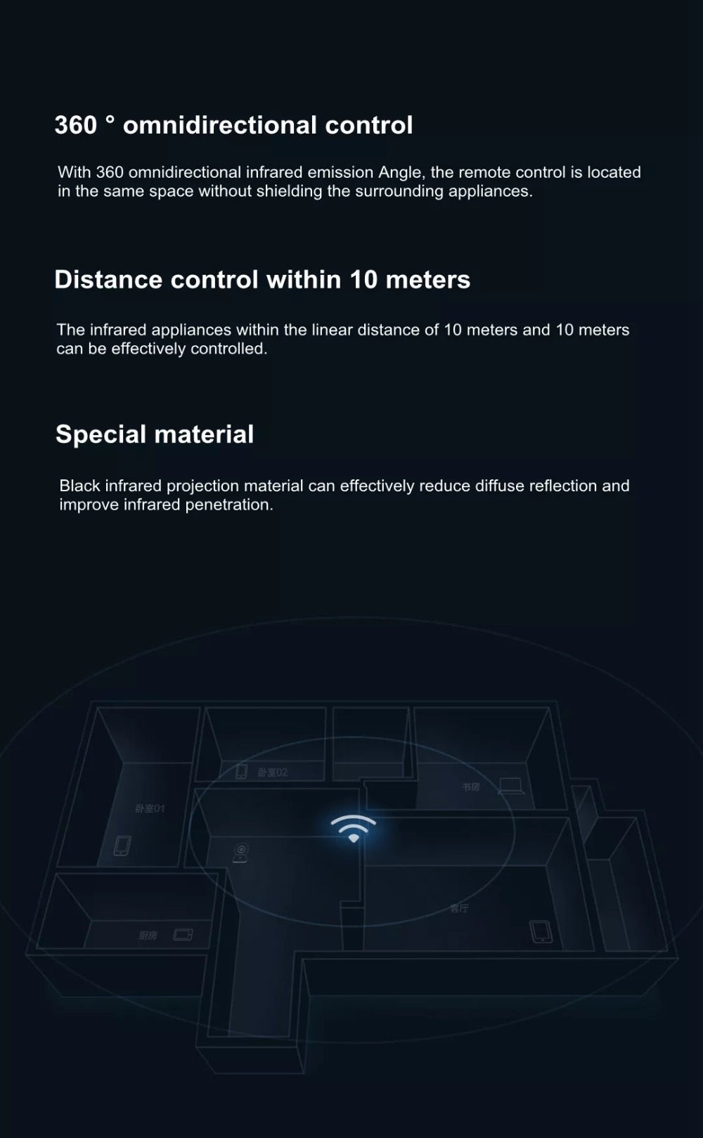 2020 Xiaomi Mijia Universal Intelligent Smart Remote Controller WIFI+IR Switch 360degree Smart Home Automation Mi Smart Sensor