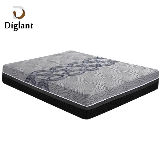 2019 on sell tight sleep full size china memory foam mattress suppliers - Jozy Mattress | Jozy.net
