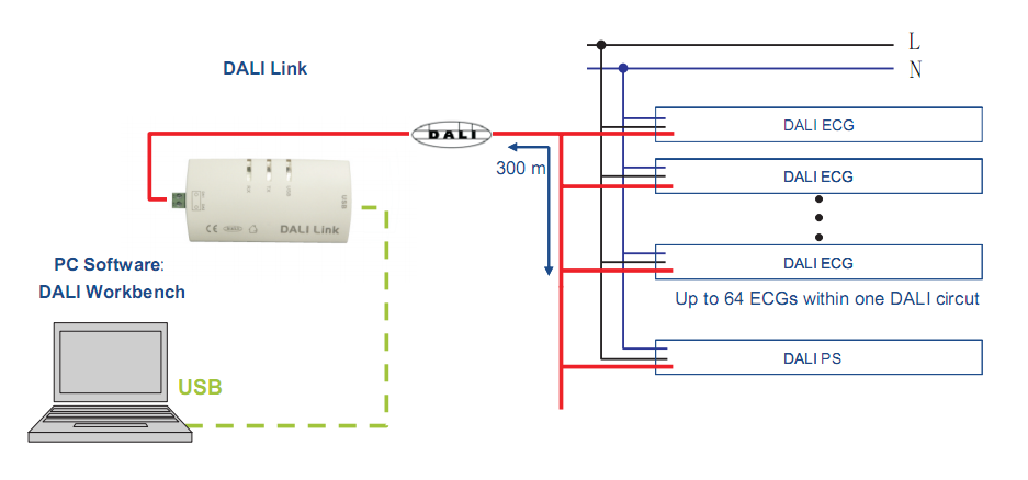 dali master link controller to control dali light system