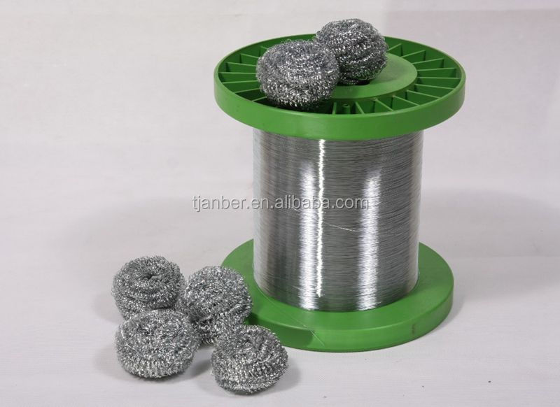 Thin Stainless Steel Wire,Iron Galvanized Wire,Copper Wire And Brass ...
