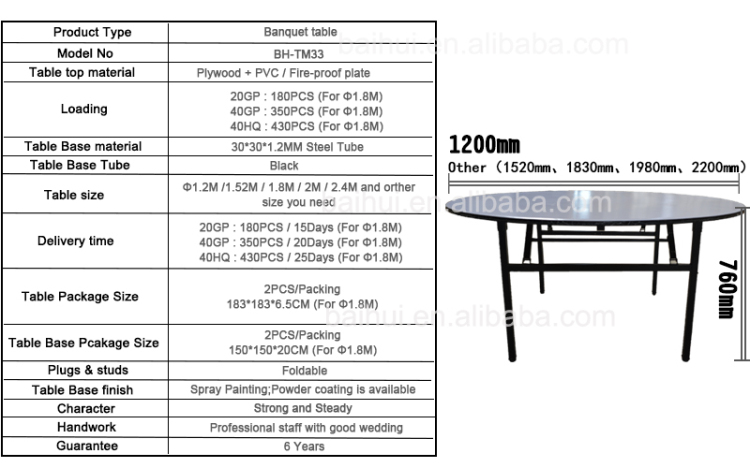 Popular Dining Table Parts