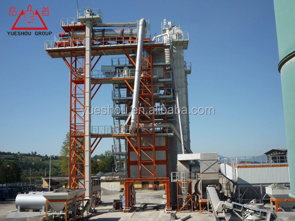Asphalt Hot Recycle batching Plant working in Poland
