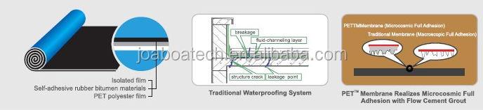 tanche respirant membrane toit d 39 tanch it bitume goudron papier membrane imperm able id de. Black Bedroom Furniture Sets. Home Design Ideas