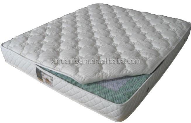 Full Size Pillow Top 7 Zone Pocket Spring Mattress Buy