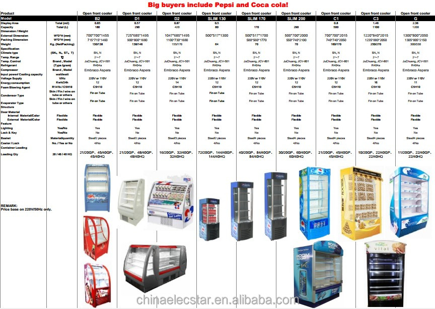 Open Front Cooler,store and supermarket refrigerated showcase ,Open front refrigerated display cabinet,D2