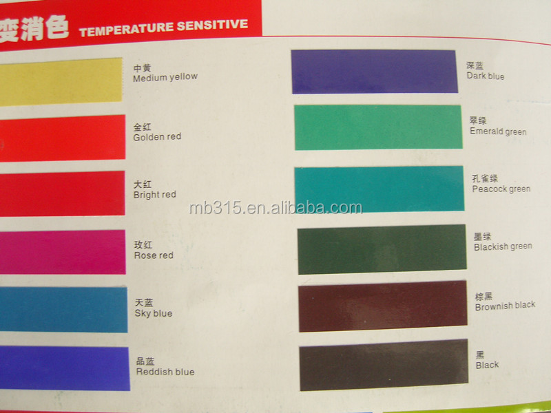 Big sale 50 degree Thermochromic ink