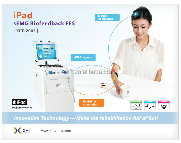 EMG Triggered Biofeedback Functional Electrical Stimulation