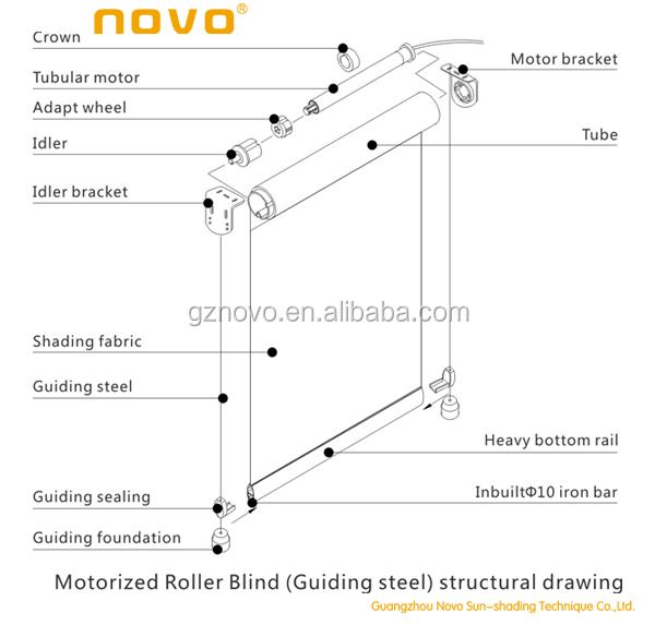 Spring Roller Blinds Components Tubular Motor For Roller