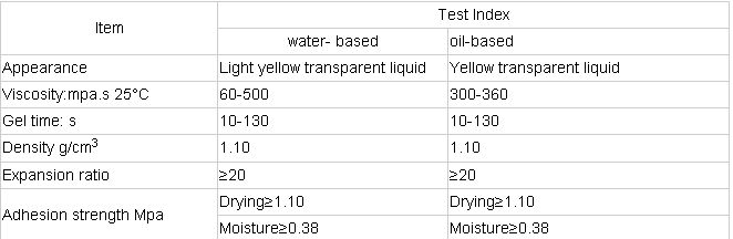 single component Water based resin of polyurethane liquid waterproof coating