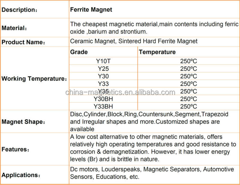 Y35 block ferrite magnet alibaba china
