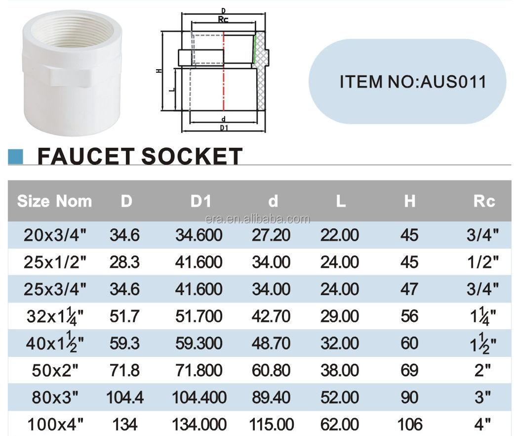AUS011 Faucet Scoket1.jpg