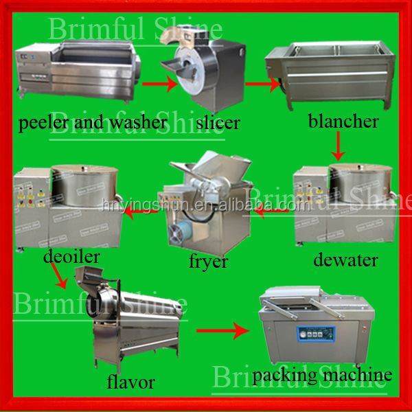 full automation stainless steel industrial chips machine