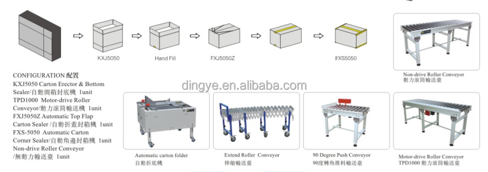 CE certification Automatic carton packing line