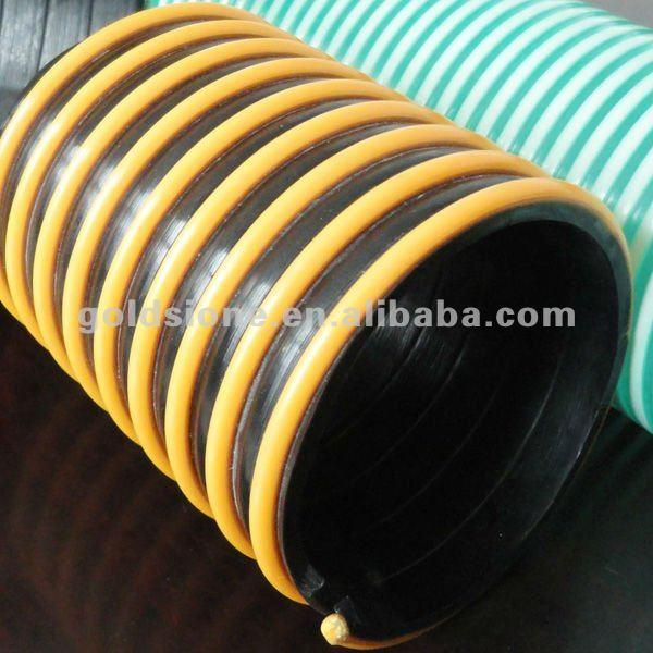 1 2 3 4 5 6 7 8 Inch Plastic Corrugated Hose 150mm Pvc