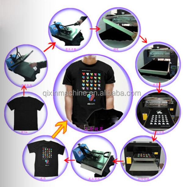 Economical digital screen printing machines t shirts buy for Machine to print t shirts