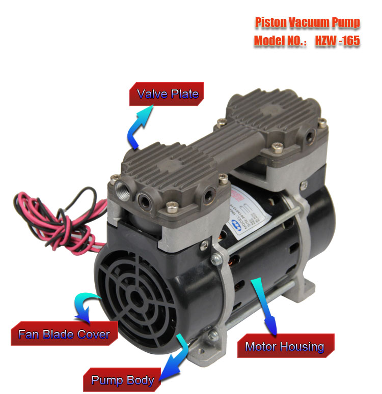 oil-less vacuum pump manufacturer