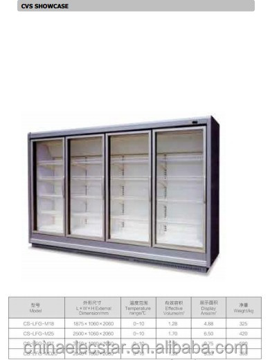 CVS island,multi deck,supermarket refrigeration equipment,,multideck display showcase